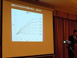 日本経済復活の会